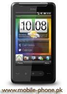 HTC HD mini Price in Pakistan